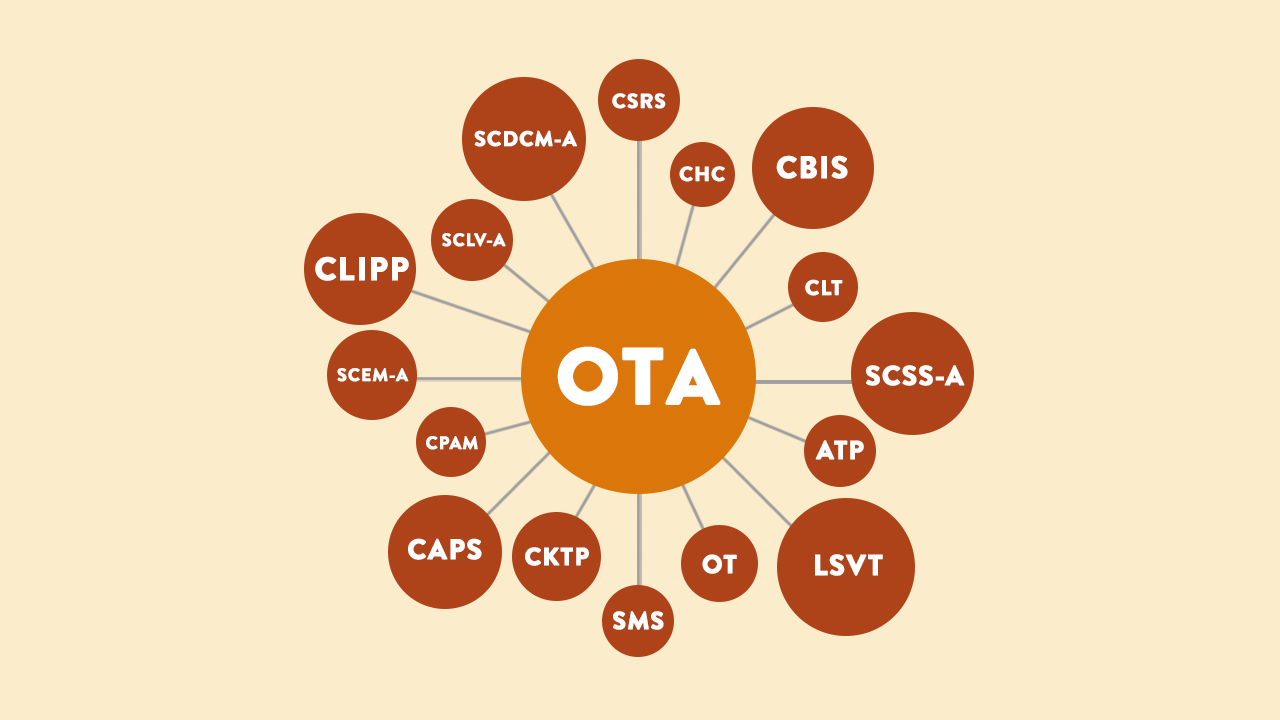Your Guide to COTA Certifications and Specialties