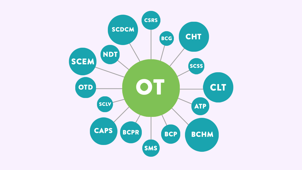 30+ OT Certifications and Specialties