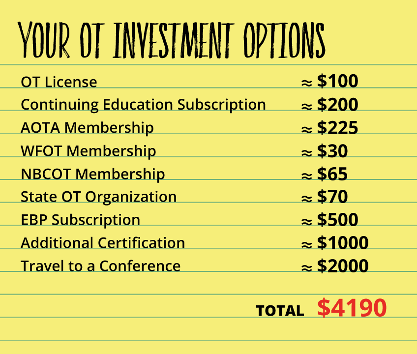 Again, here's a breakdown of your OT investment options.