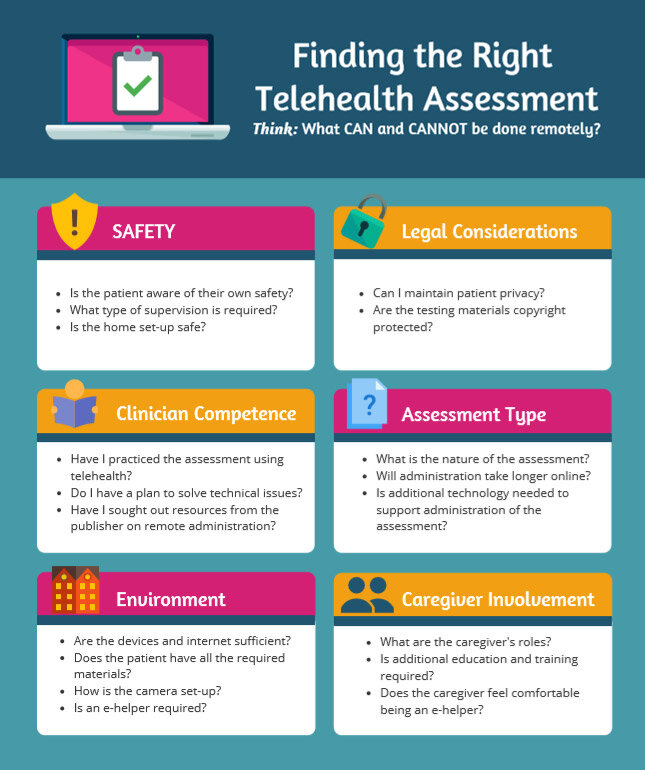 How do I find the right occupational therapy telehealth assessment?