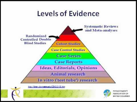 Evidence pyramid that contains only primary research.