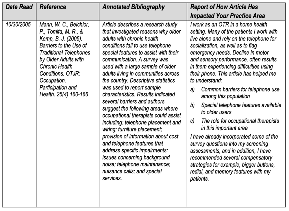 Example NBCOT journal report